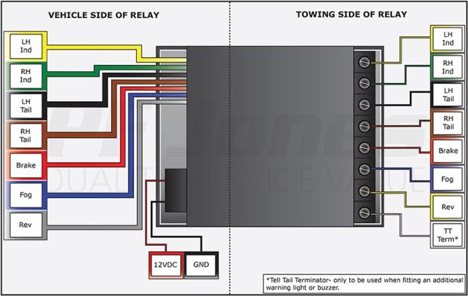 ford c max towbar wiring diagram kawasaki hd3 125 wiring