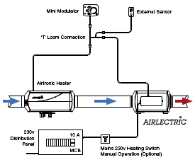Eberspacher Airlectric techincal specifications