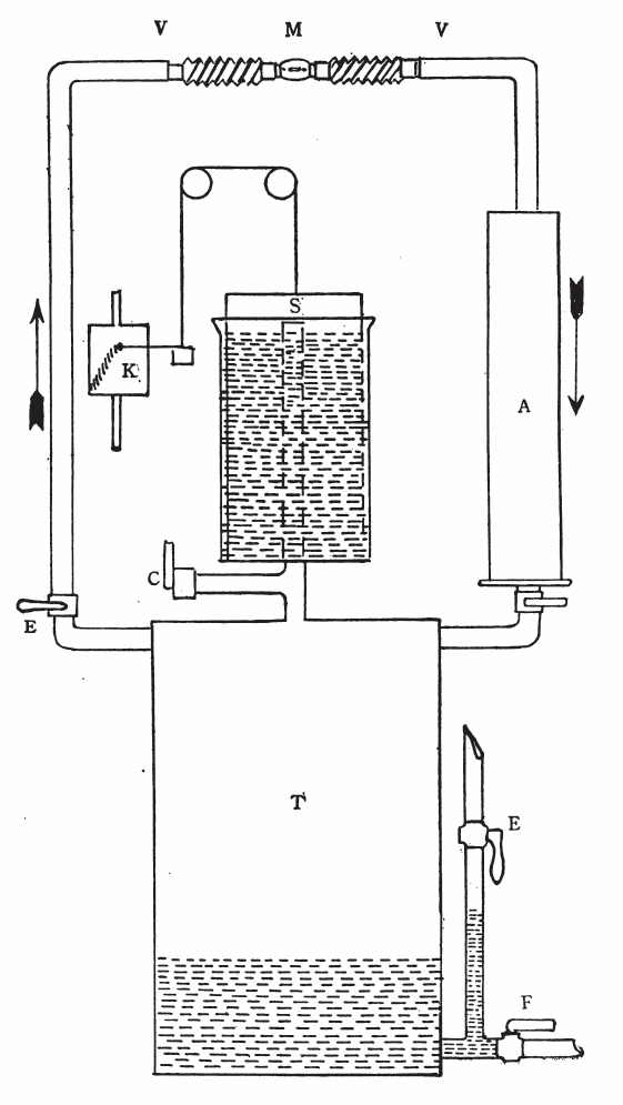 Spirometer, Rebreathing system for altitude simulation