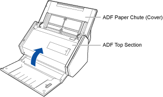 ADF top section open