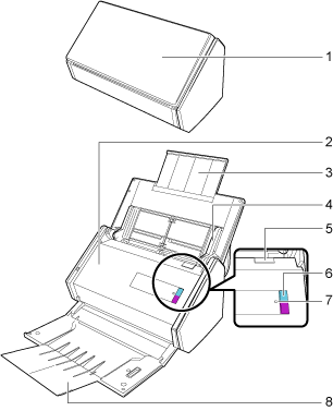 Parts and Functions of the ScanSnap