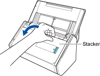 Scanning Magazines to Read in PDF