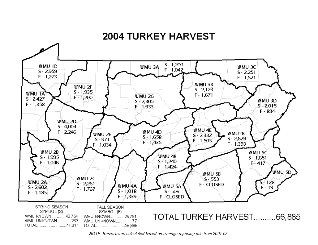 Harvest Data and Maps