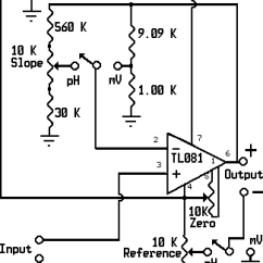 Labelled Diagram Of Ph Meter Erd For Inventory System Worksheet And Wiring Rh Info Probe Schematic