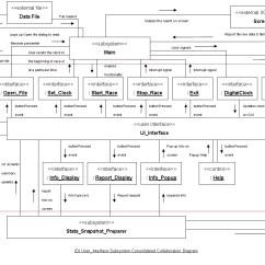 User Interaction Flow Diagram Hair Cutting Angles Activity Symbols Gantt Chart Elsavadorla