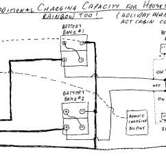 Holiday Rambler Wiring Diagram H4 Diagrams 1986 Get Free