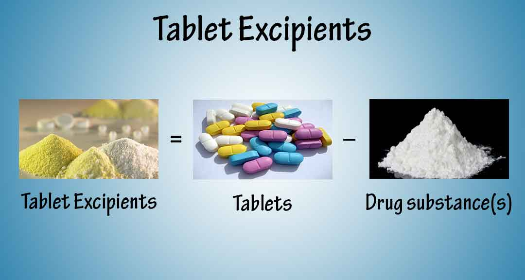 featured image: Excipients Used In the Manufacture of Tablets