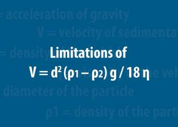 Featured image for Limitations of Stokes' Law
