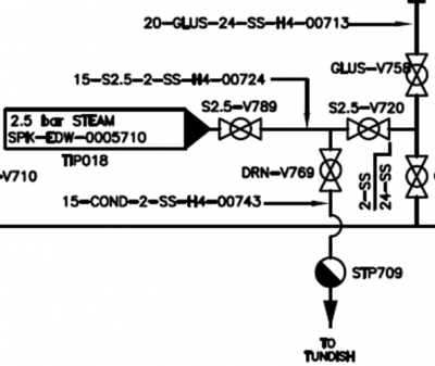 Pid Valve Diagram CO2 Valve Diagram Wiring Diagram ~ Odicis