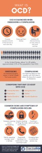 OCD infographic