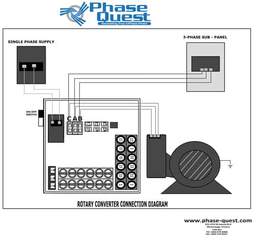 Wiring Diagrams Phase Quest Inc Phase Quest Inc