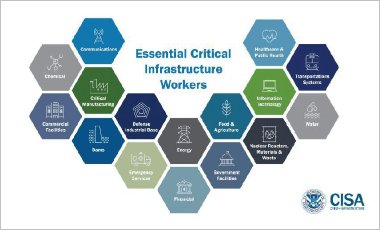 CISA Essential Critical Infrastructure Workers Graph