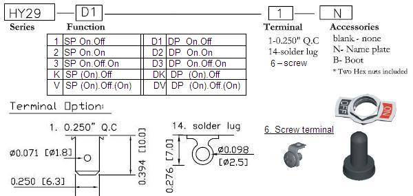Build own part number