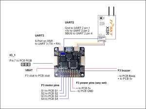 How To Connect SP Racing F3 Flight Controller To SBUS and Smart Port | IT Support, Computer Shop