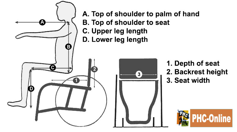 Standard Wheelchair Measurements Form