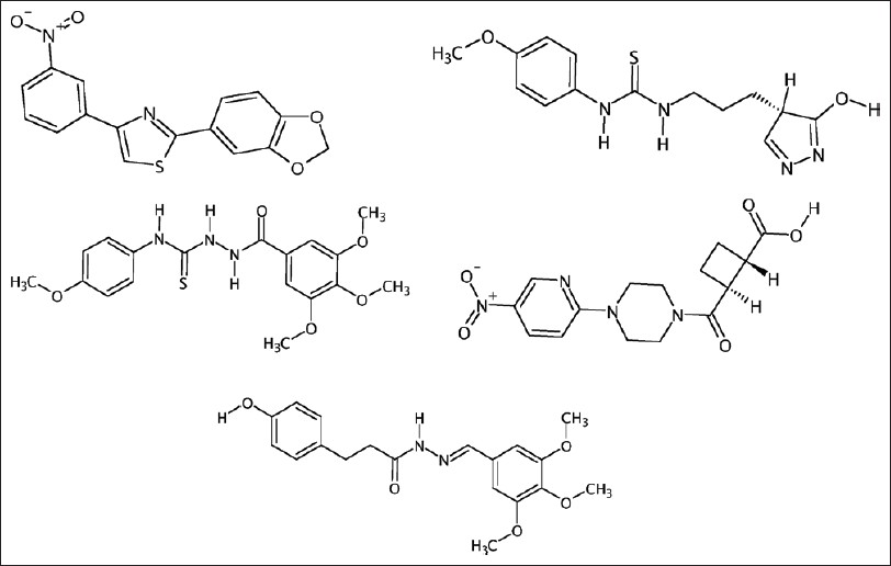 Pharmacophore mapping based inhibitor selection and