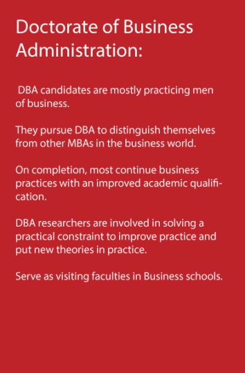 differences between phd in management and dba, and their scope. – phd assistance