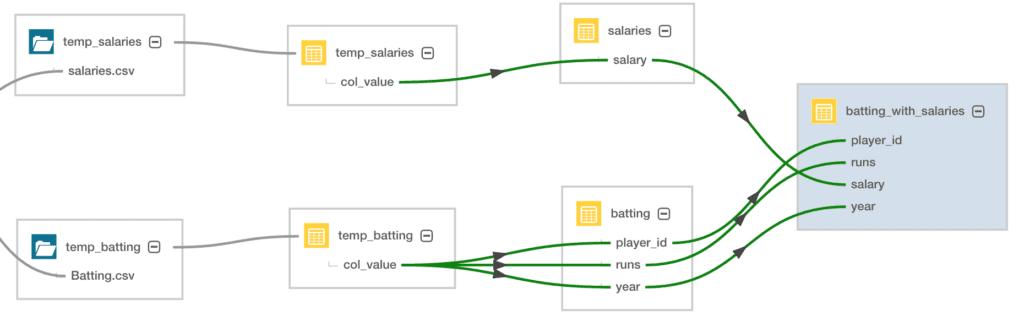 Navigator Audit Data with StreamSets and Kafka