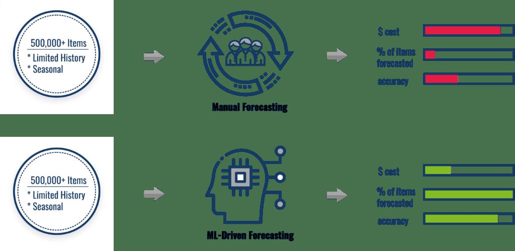 ATV Manufacturer Infographic phData