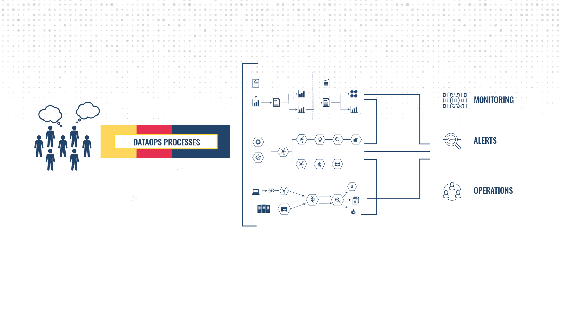 phData Cloud DataOps