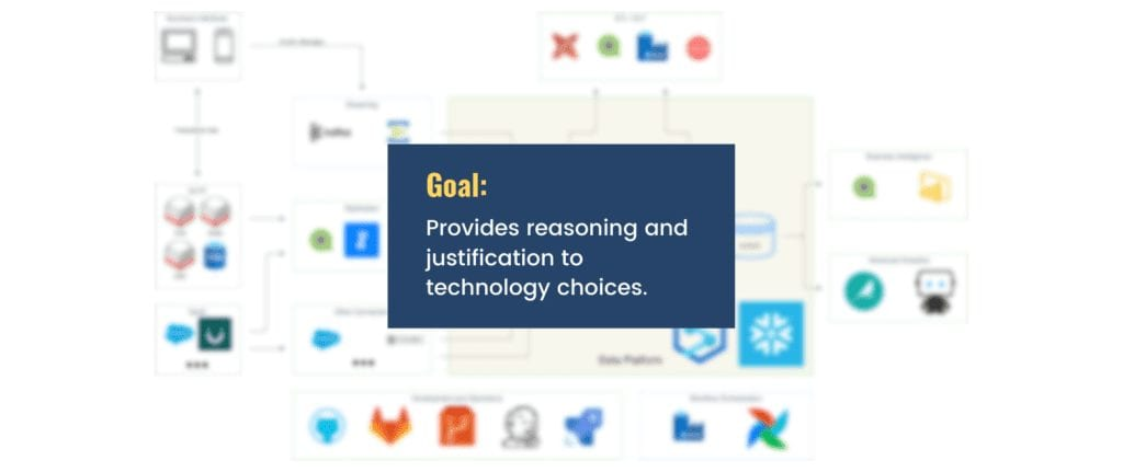 """Picture with a blurred but busy architecture diagram that says, """"Provides reasoning and justification to technology choices."""""""