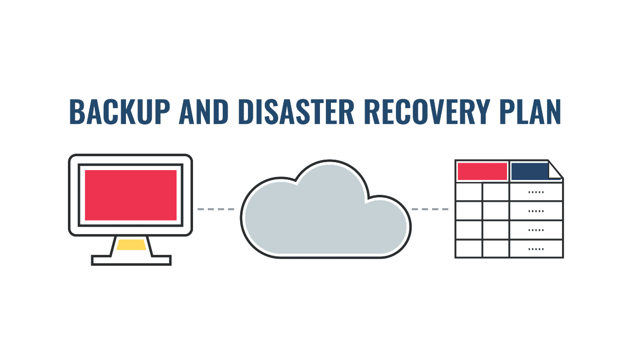 """Picture of a computer screen, a cloud, and a basic chart with the headline, """"Backup & Disaster Recover Plan"""" above the images."""