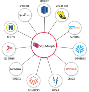 A graphic showing 11 different technologies that use the SQLMorph dialect