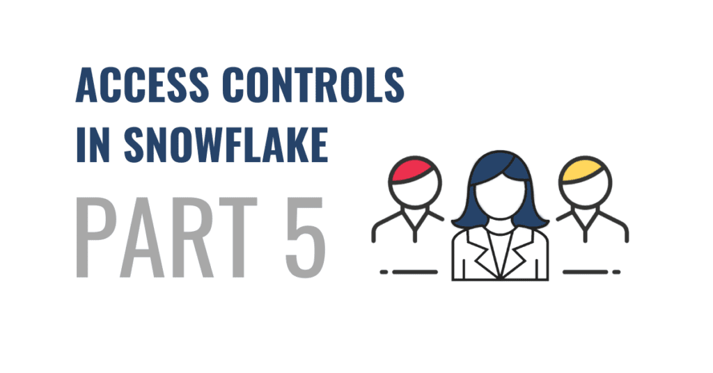 """A graphic that has 3 business people icons with the text, """"Access controls in Snowflake Part 5"""""""