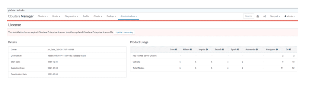 A screenshot from the Cloudera Manager license page