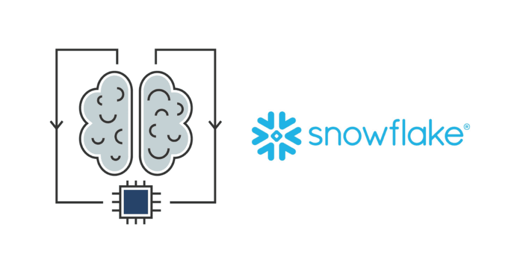 A picture of a brain to represent machine learning and the Snowflake data cloud logo