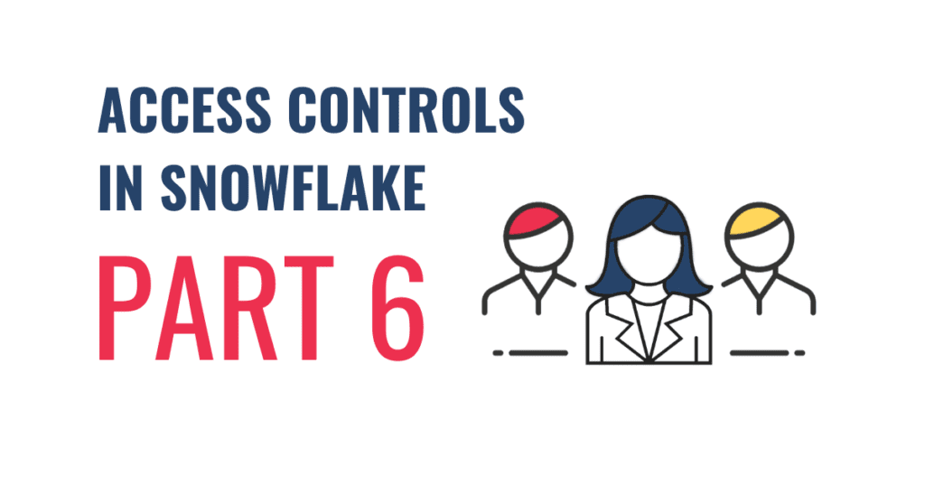 """A graphic that has 3 business people icons with the text, """"Access controls in Snowflake Part 6"""""""