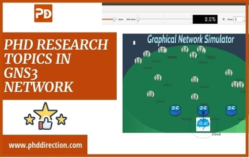 Innovative PhD Research Topics in GNS3 Network