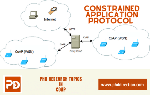 Interesting PhD Research Topics in COAP Projects