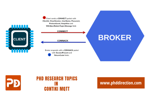 Latest Interesting PhD Research Topics in Contiki MQTT