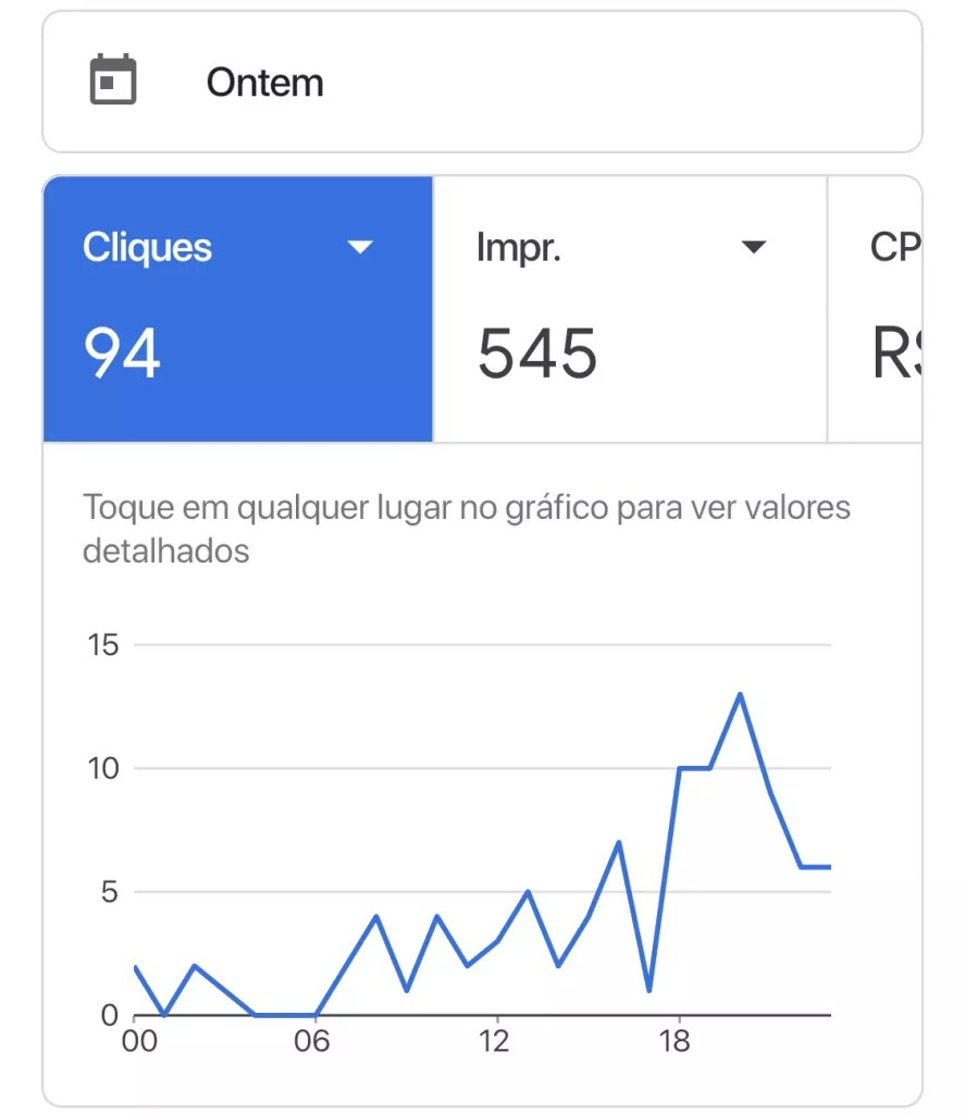 Quanto Custa Anunciar no Google Ads