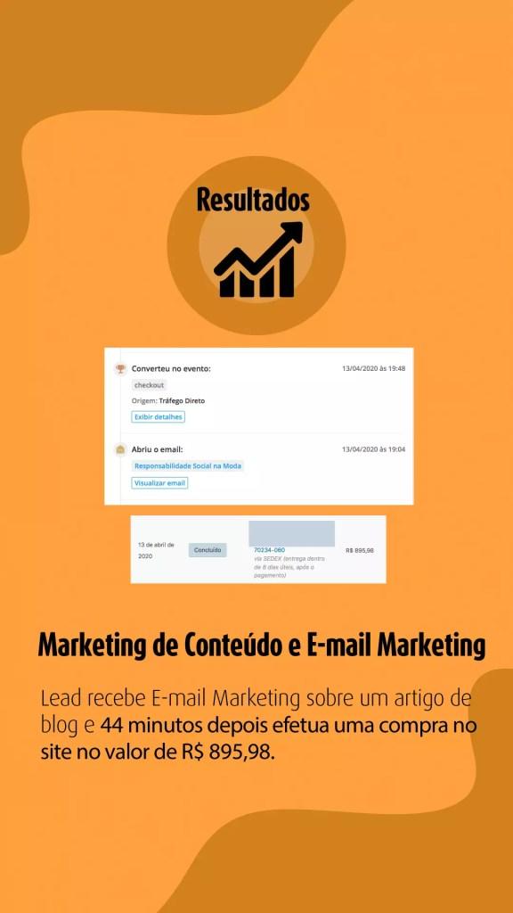 Criação de Artigo de Blog e Disparo para Base de Clientes via e-mail marketing gerando boas vendas