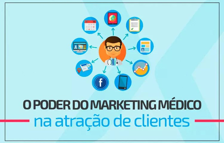 Marketing Médico para Médicos e Clínicas