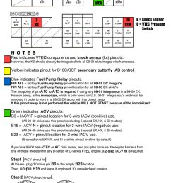 vtec wiring diagram wiring diagram schematics honda accord engine diagram 96 98 obd2a vtec wiring diagram [ 705 x 1977 Pixel ]