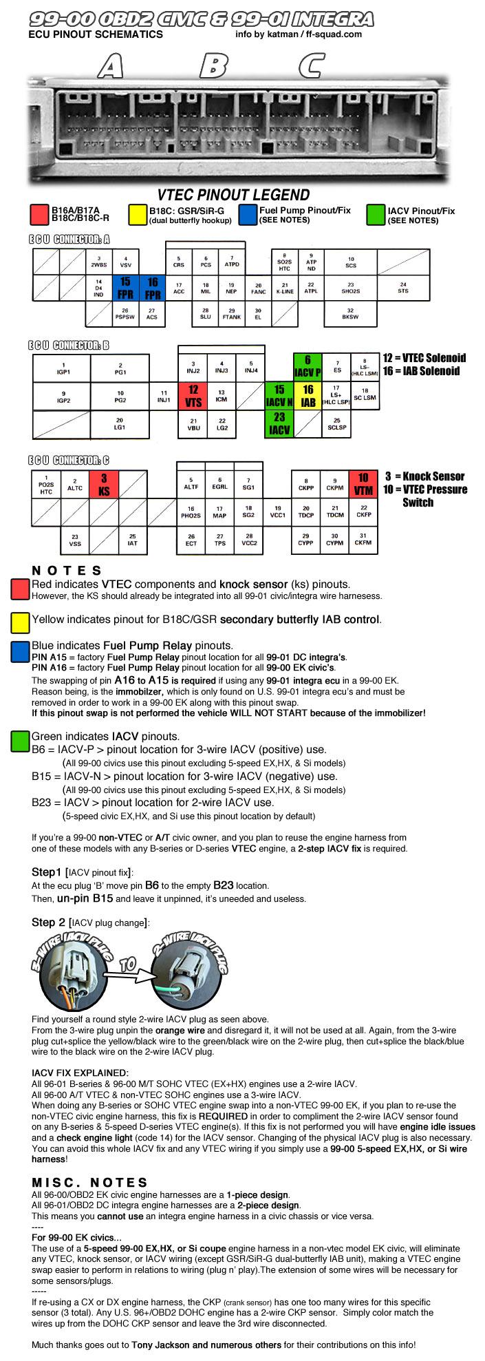 hight resolution of  obd1 civic shocktower vtec knock o2 wiring diagram obd2