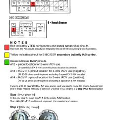 Obd0 Ecu Wiring Diagram Hopkins 48505 Obd1 In A 96 Civic Iacv Questions - Tampa Racing