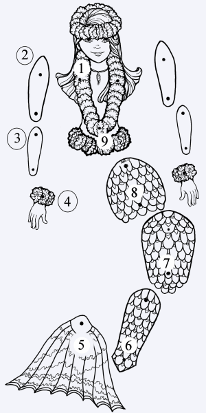 Mermaid Puppet Instructions