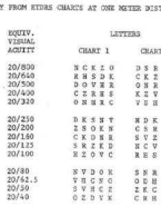 Table also phenx toolkit protocols rh phenxtoolkit