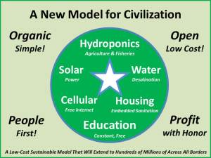 new model for civilization