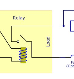 full sized image ac load protection a diagram of a mechanical relay switching  [ 1530 x 738 Pixel ]