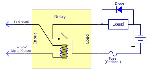 small resolution of full sized image ac load protection a diagram of a mechanical relay switching