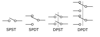 Spst Reed Relay Wiring Diagram SPDT Diagram Wiring Diagram