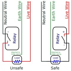 Solid State Relay Wiring Diagram Karr Alarm Primer Phidgets Support Two Circuit Diagrams Showing The Improper And Proper Ways Of Switching Mains Electricity With A