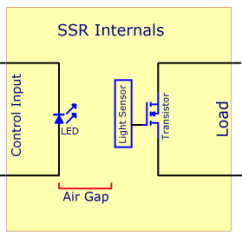 Solid State Relay Wiring Diagram Warn A2000 Primer Phidgets Support A Conceptual Of The Insides An Ssr