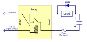 Mechanical Relay Primer  Phidgets Legacy Support