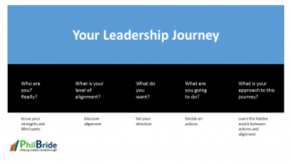 Your Leadership Journey
